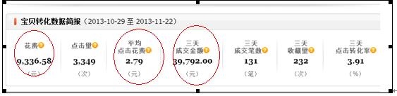 taobaochanpin8 好的产品+好的运营=销量