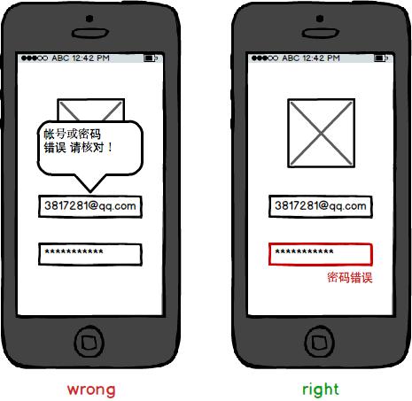 chanpinyuanxing2 产品原型到交互设计的过渡