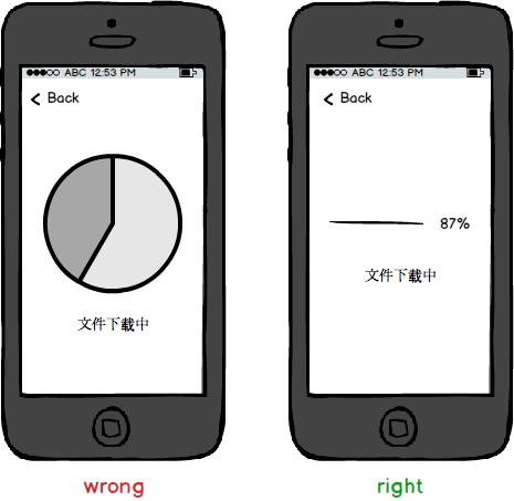 chanpinyuanxing4 产品原型到交互设计的过渡