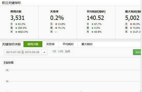 weixingongzhongzhanghao14 微信公众号成功运营的黄金法则