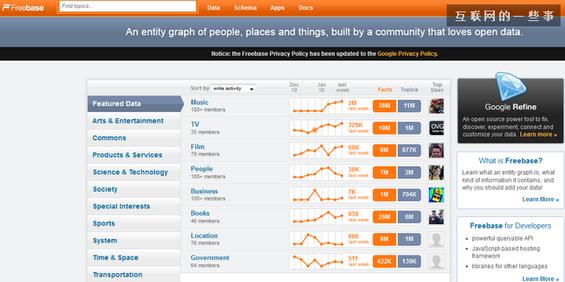 mianfeimoshi7 互联网上的免费服务都是怎么赚钱的?