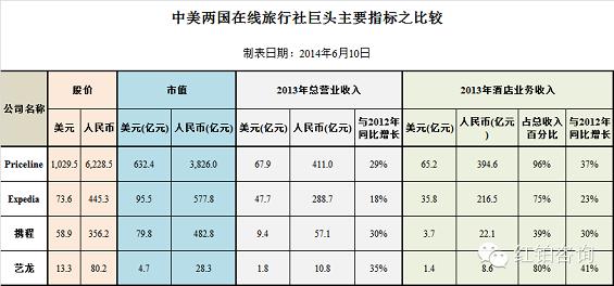 "wangluoyingxiao7 网络营销渠道如何有效避免成为网上""鬼城""?"