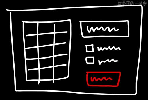 流程图助你系统化思考(附案例)